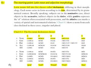 latin-declensions